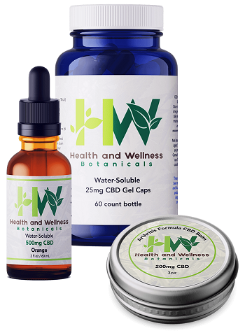 Learn If CBD is Right For You!